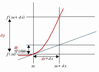 fundamental methods of mathematical economics 中文 版