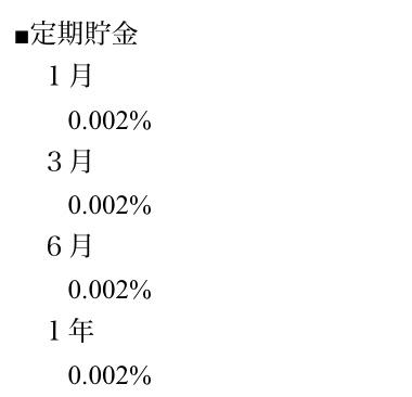 ゆうちょ銀行 定期預金金利一覧 (2020年6月現在)です