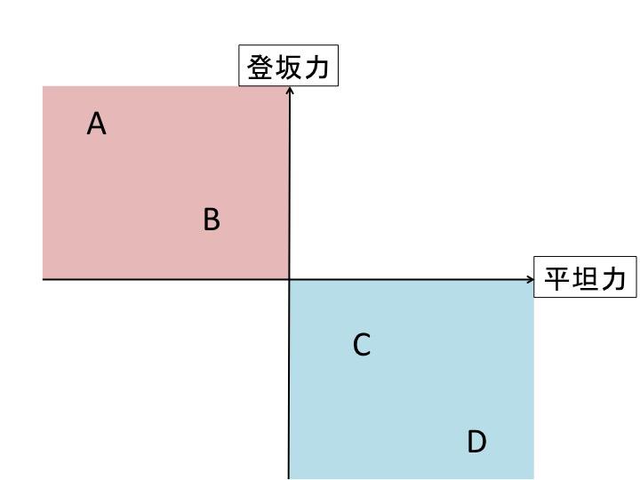 f:id:TofuD:20160527174747j:plain