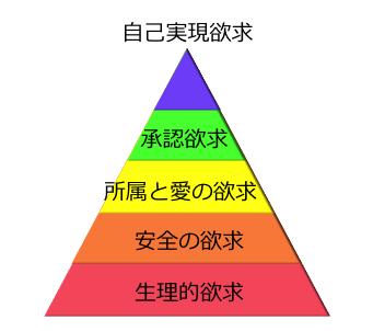 f:id:TofuD:20200324153205p:plain