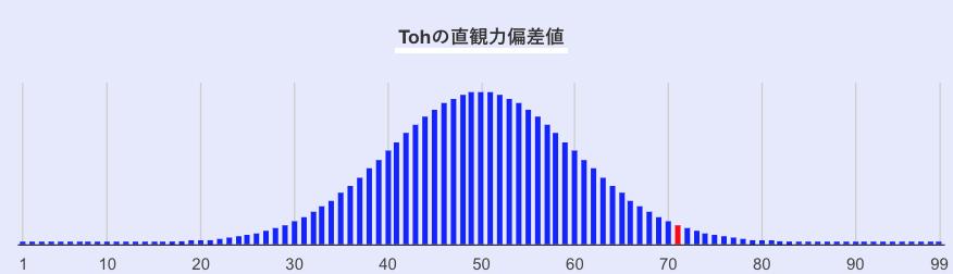f:id:Toh-matu:20180901002836p:plain