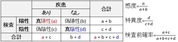 f:id:TohokuKohei:20210428114654p:plain