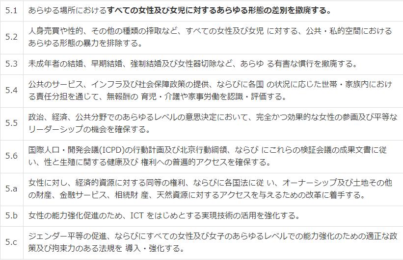 f:id:TohokuKohei:20210430223858p:plain