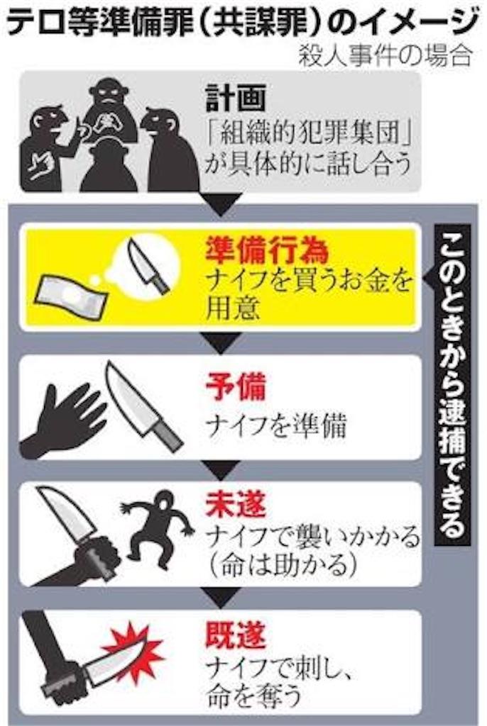 f:id:TojoYamato:20170508142821j:image