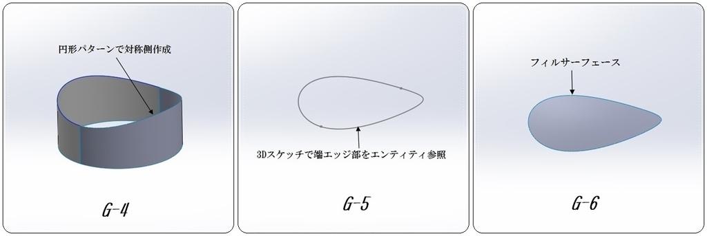 f:id:Tokintokin758:20190212221814j:plain