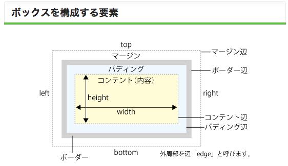 f:id:Tokiyo:20121127231024p:image:w360