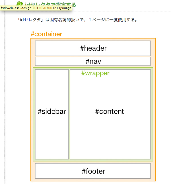 f:id:Tokiyo:20121129225602p:image:w360