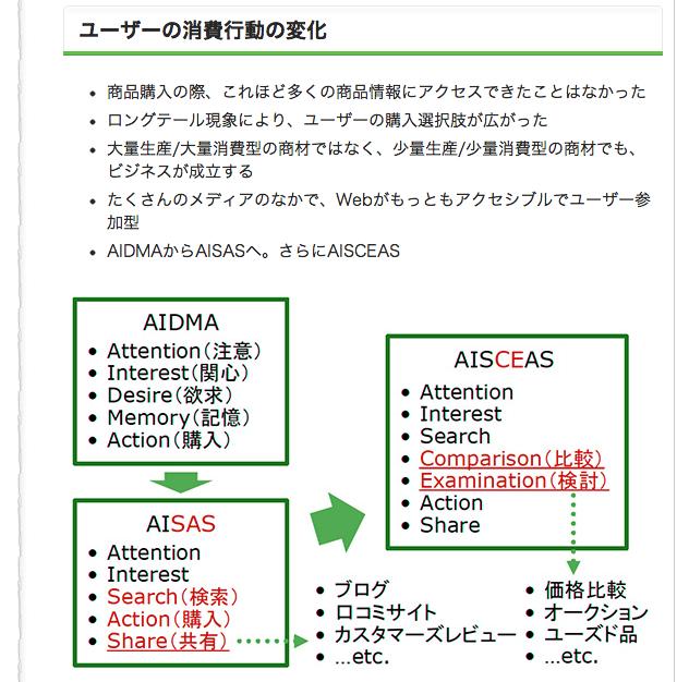 f:id:Tokiyo:20121201225207p:image:w360