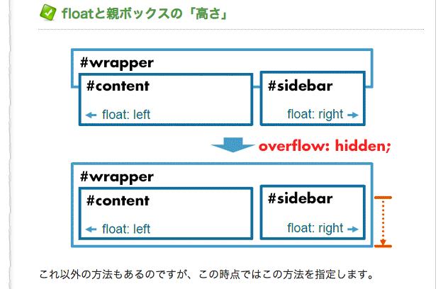 f:id:Tokiyo:20121204205322p:image:w360