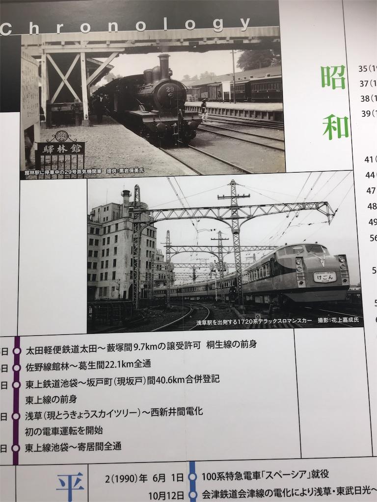 f:id:TokuheiKumagai:20190519203800j:image