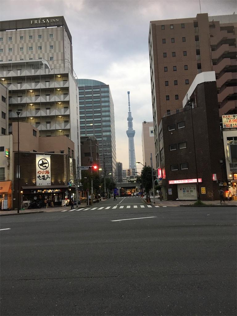 f:id:TokuheiKumagai:20190602221459j:image