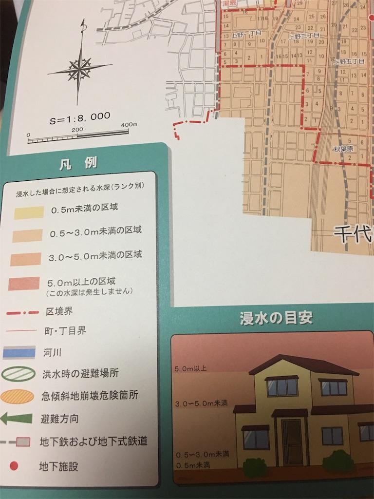 f:id:TokuheiKumagai:20190613221236j:image