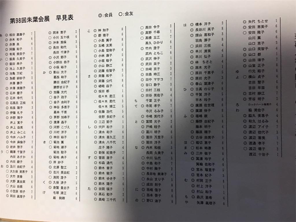 f:id:TokuheiKumagai:20190627231205j:image