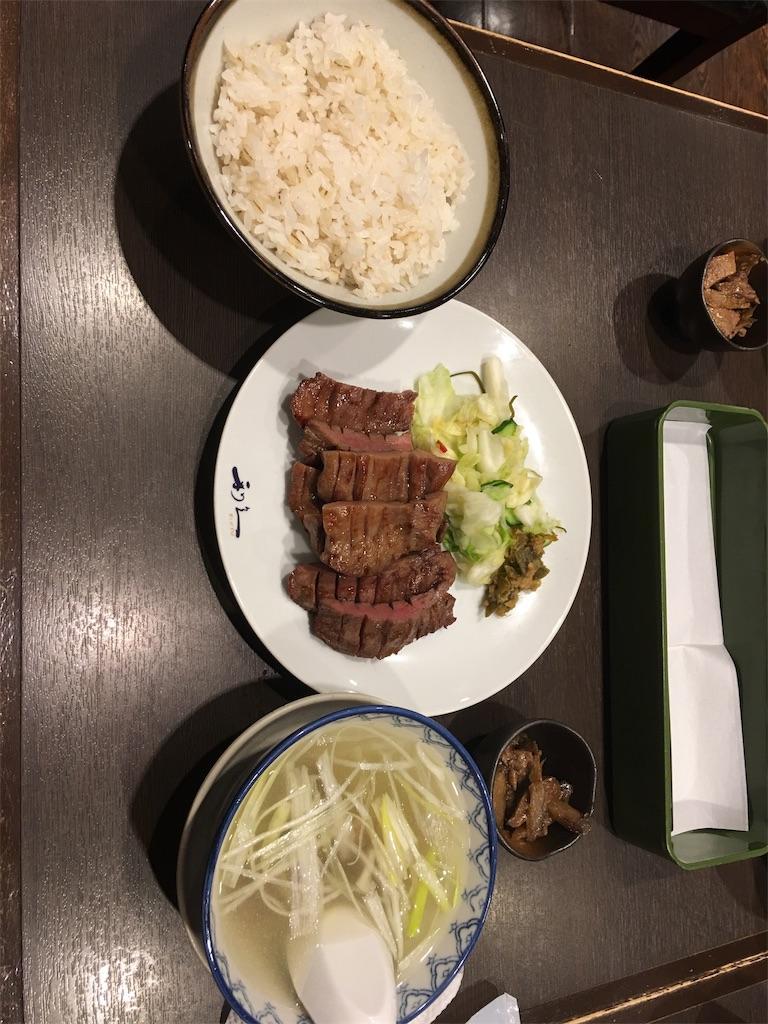 f:id:TokuheiKumagai:20190706000509j:image