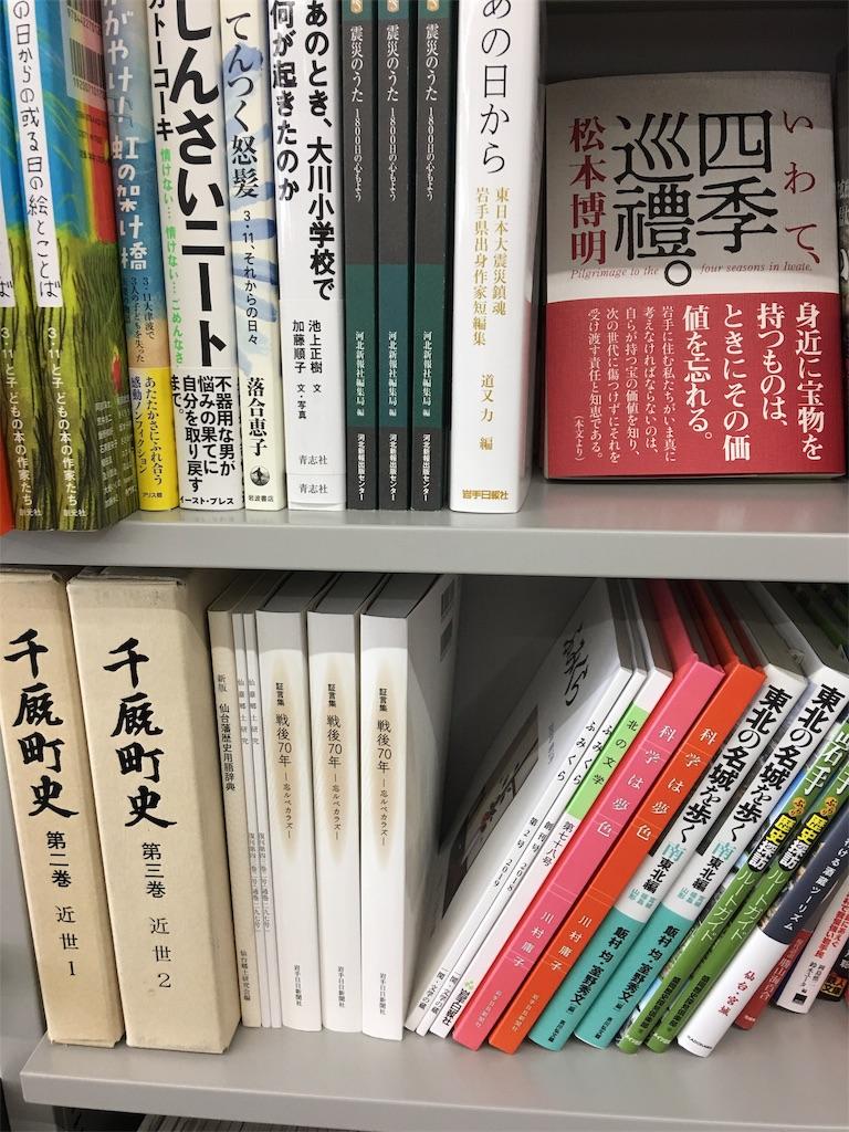 f:id:TokuheiKumagai:20190715194821j:image