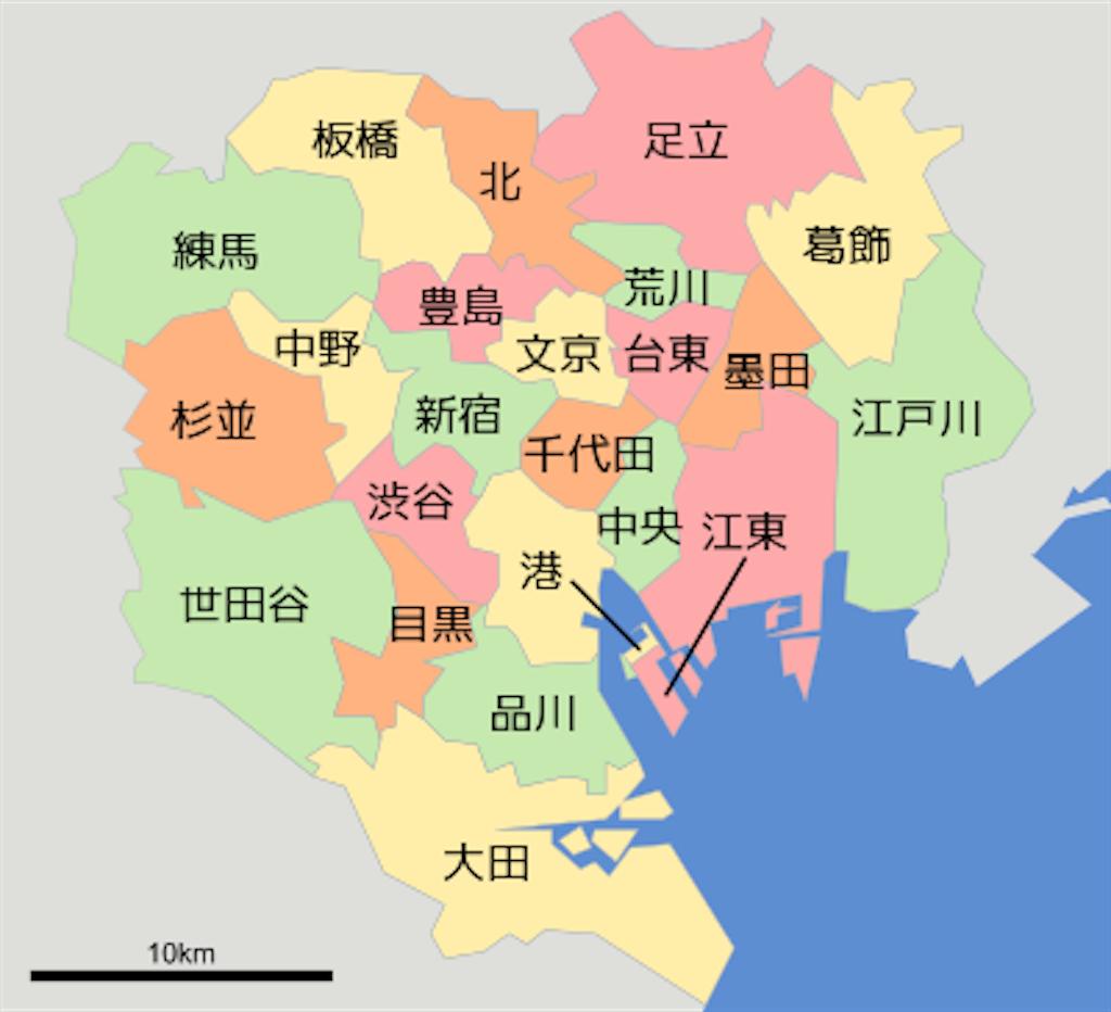 f:id:TokuheiKumagai:20190914233307p:image