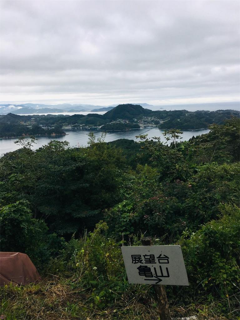 f:id:TokuheiKumagai:20190923213855j:image
