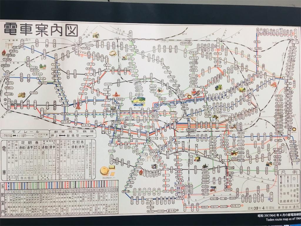f:id:TokuheiKumagai:20191116234240j:image