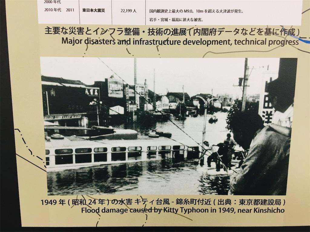 f:id:TokuheiKumagai:20191116234458j:image