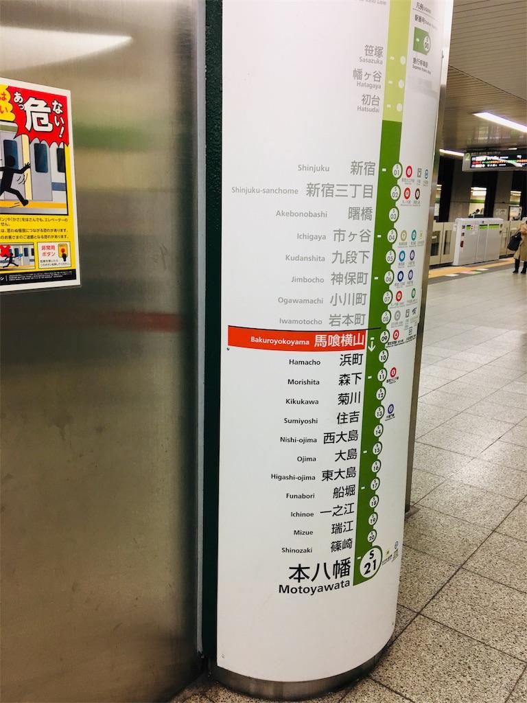 f:id:TokuheiKumagai:20191203213443j:image