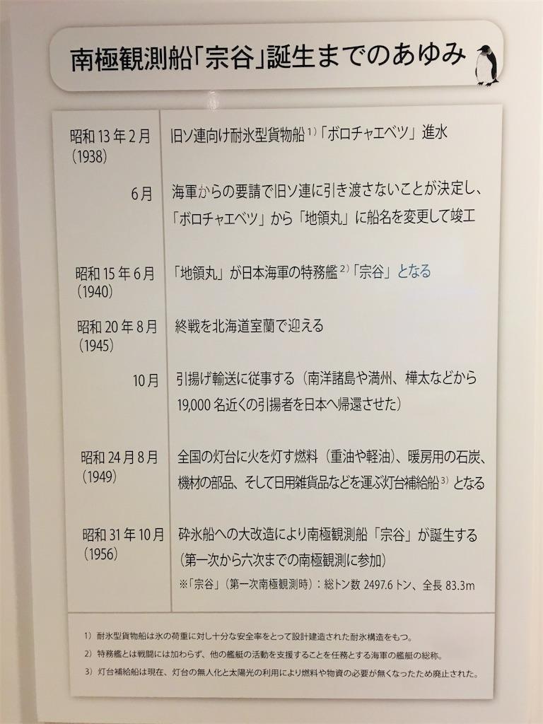 f:id:TokuheiKumagai:20191218200242j:image