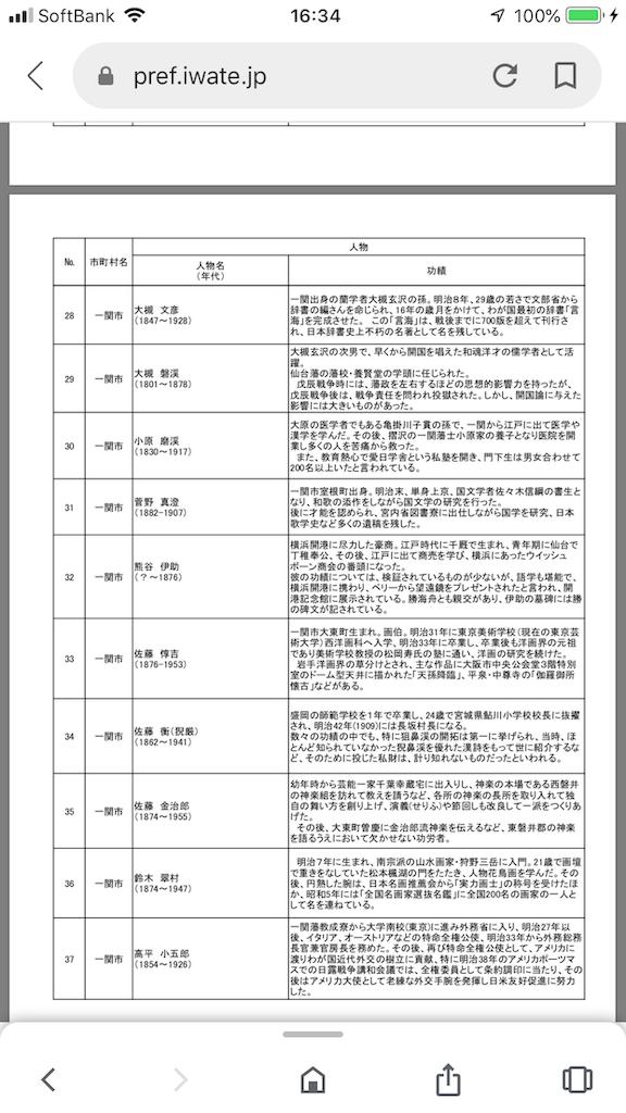 f:id:TokuheiKumagai:20191219230136p:image