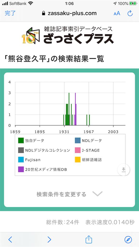 f:id:TokuheiKumagai:20200401023819p:image