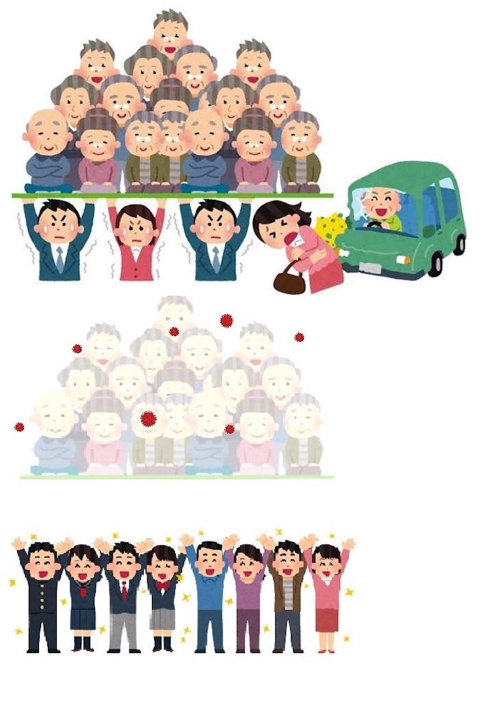 f:id:TokuheiKumagai:20200401172341j:image