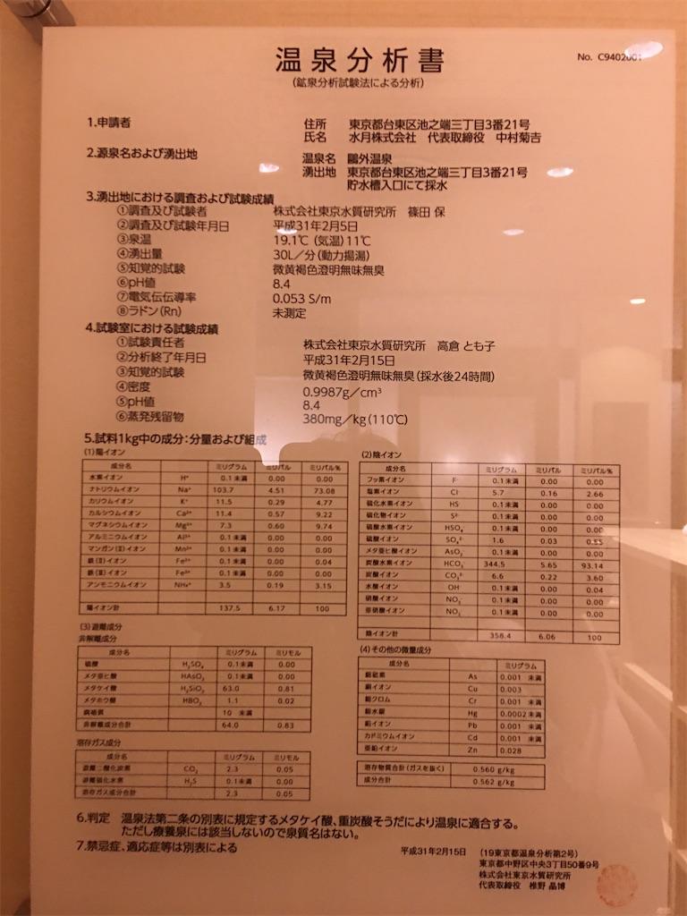 f:id:TokuheiKumagai:20200527222318j:image