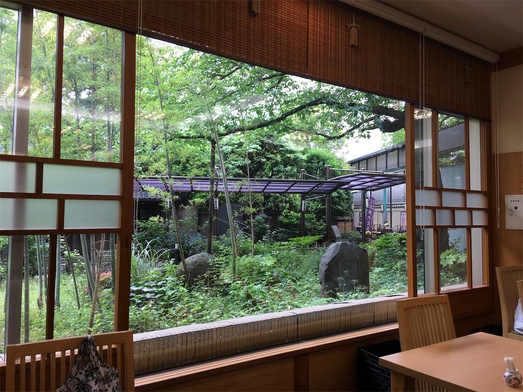 f:id:TokuheiKumagai:20200528202532j:image