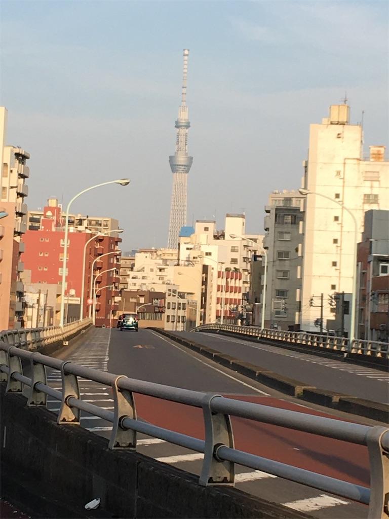 f:id:TokuheiKumagai:20200604225027j:image