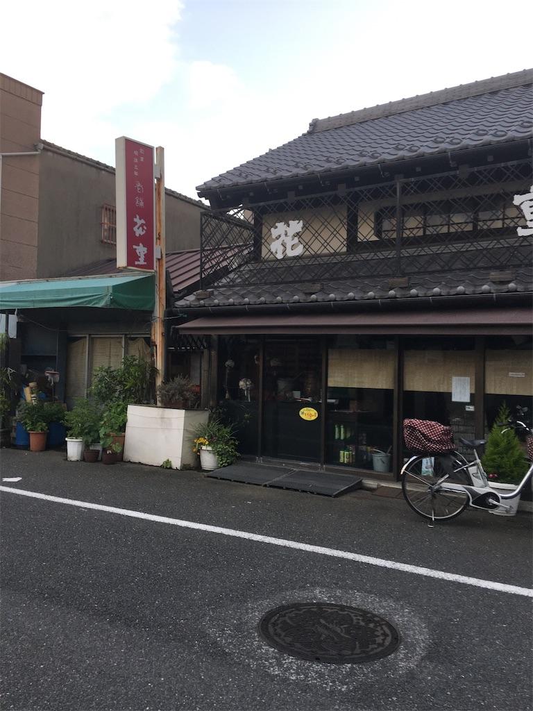 f:id:TokuheiKumagai:20200615221704j:image
