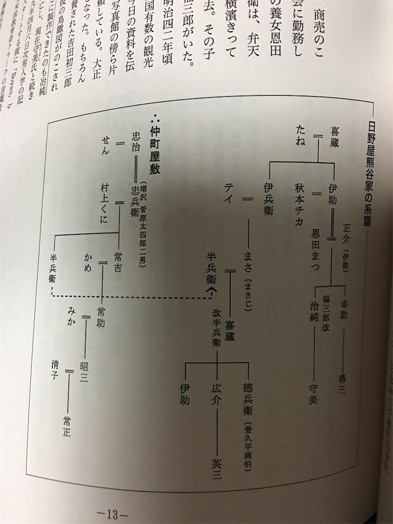 f:id:TokuheiKumagai:20200630202721j:plain