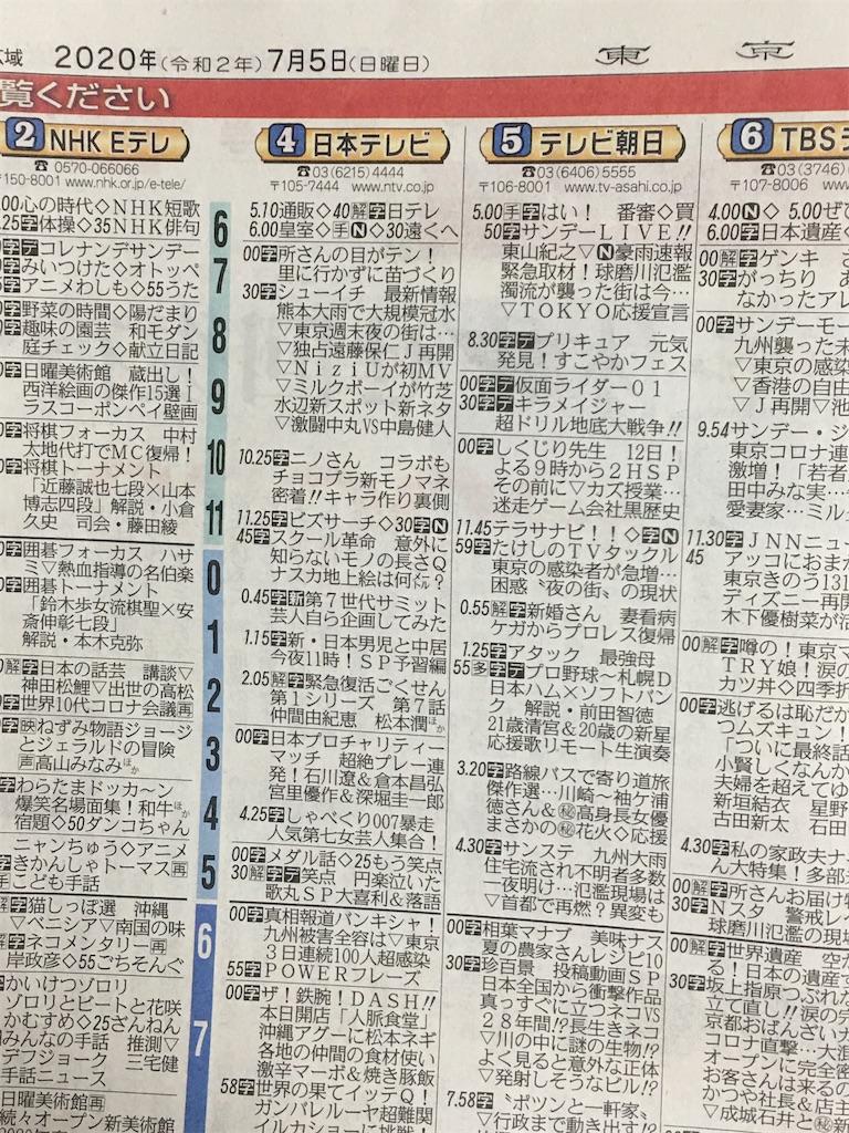 f:id:TokuheiKumagai:20200705131926j:plain