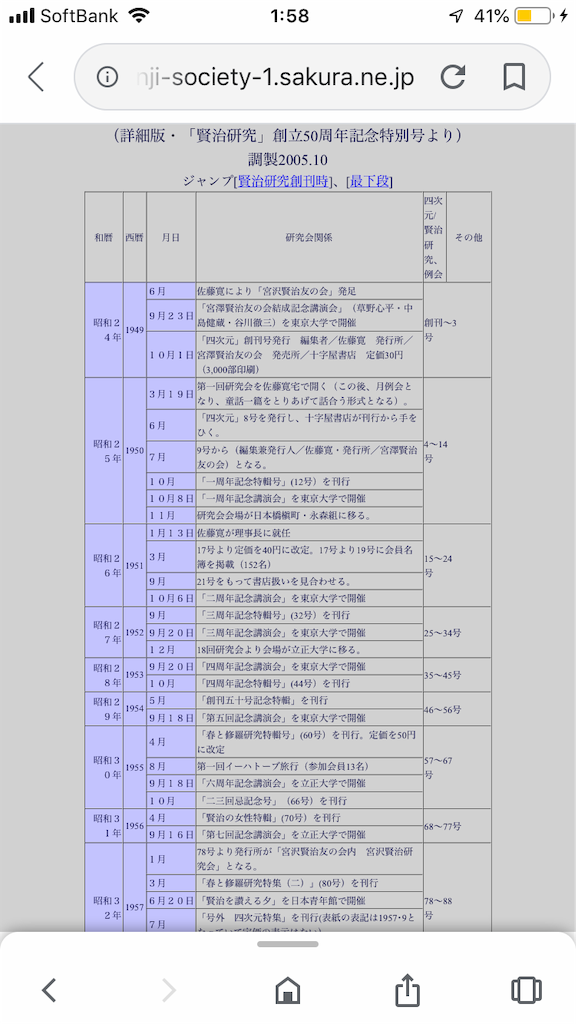 f:id:TokuheiKumagai:20200720203048p:plain