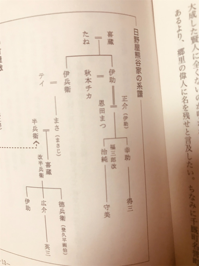 f:id:TokuheiKumagai:20200902181545j:plain