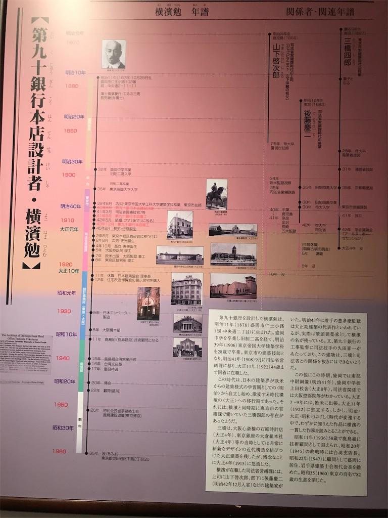 f:id:TokuheiKumagai:20201113194503j:plain