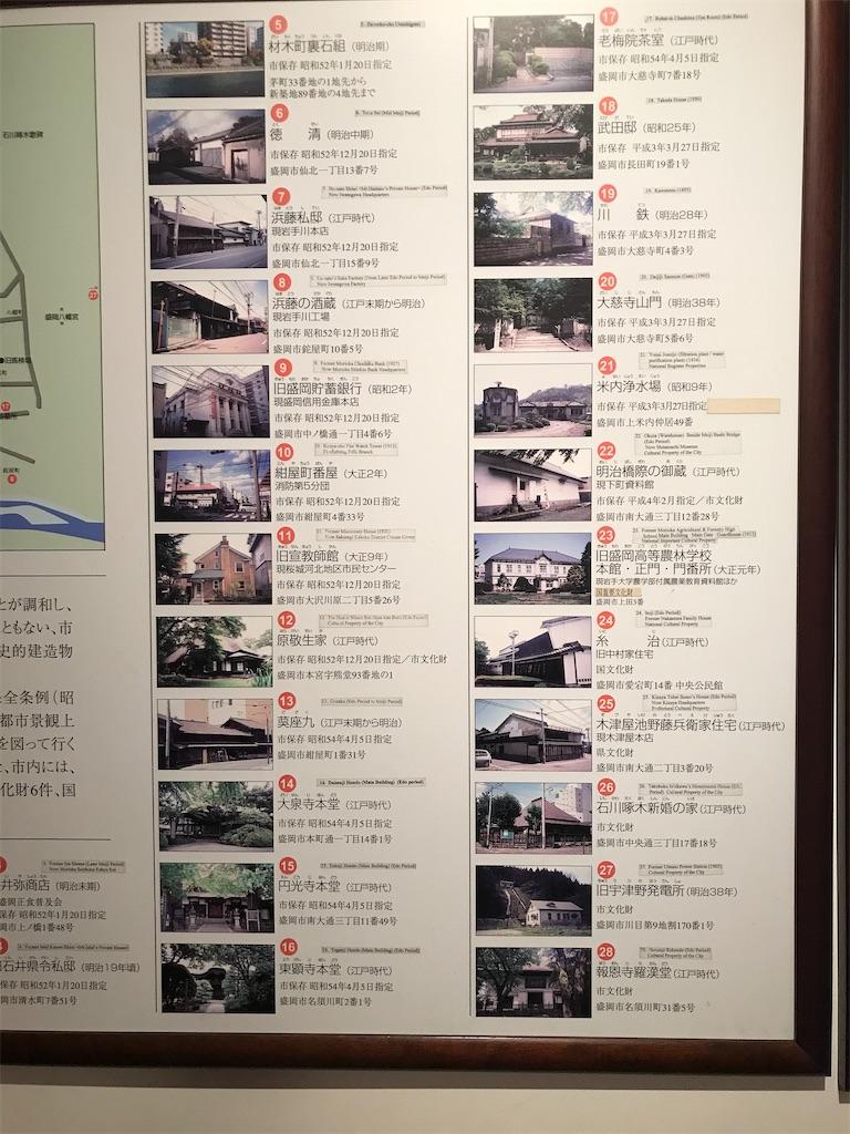 f:id:TokuheiKumagai:20201113194608j:plain