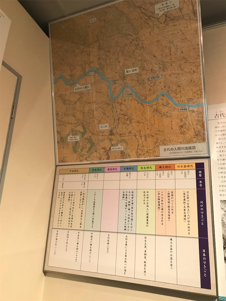 f:id:TokuheiKumagai:20201220232433j:plain