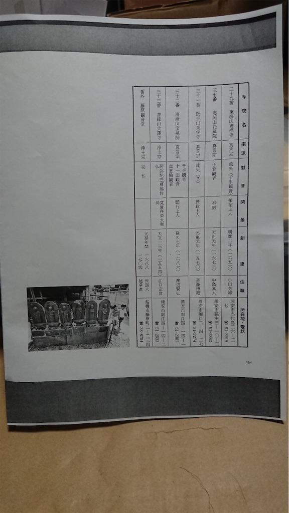 f:id:TokuheiKumagai:20210331224742j:plain