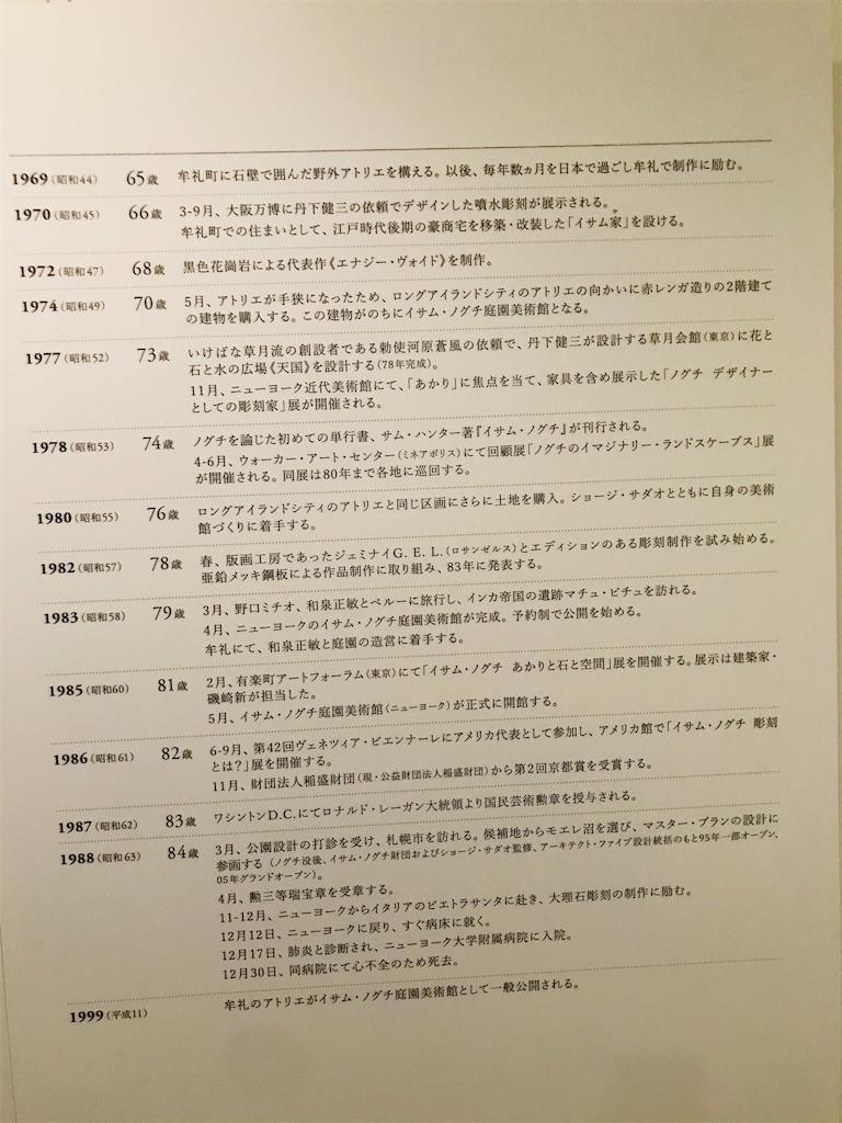 f:id:TokuheiKumagai:20210424230015j:plain