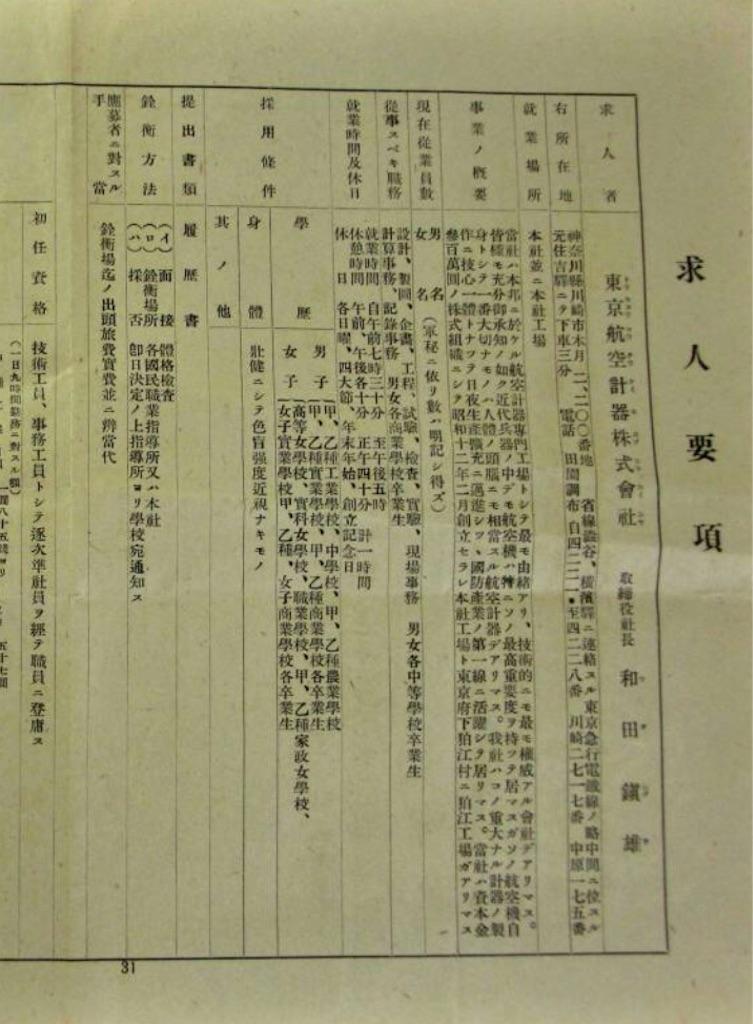 f:id:TokuheiKumagai:20210629223015j:plain