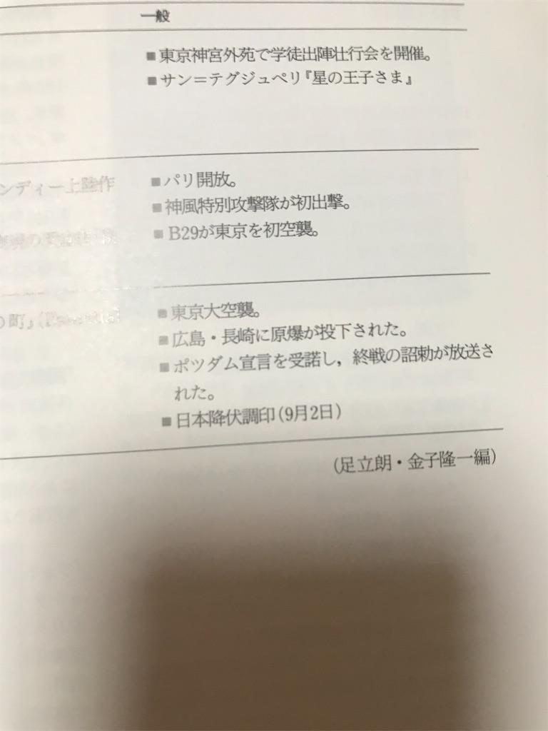 f:id:TokuheiKumagai:20210704160348j:plain