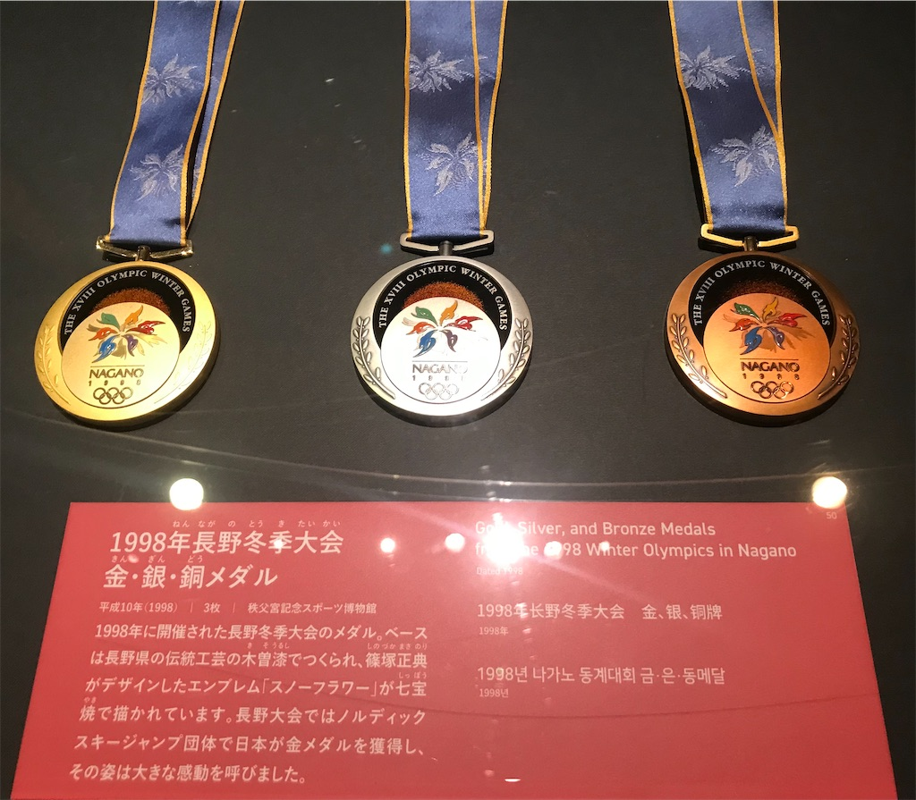 f:id:TokuheiKumagai:20210715233548j:plain
