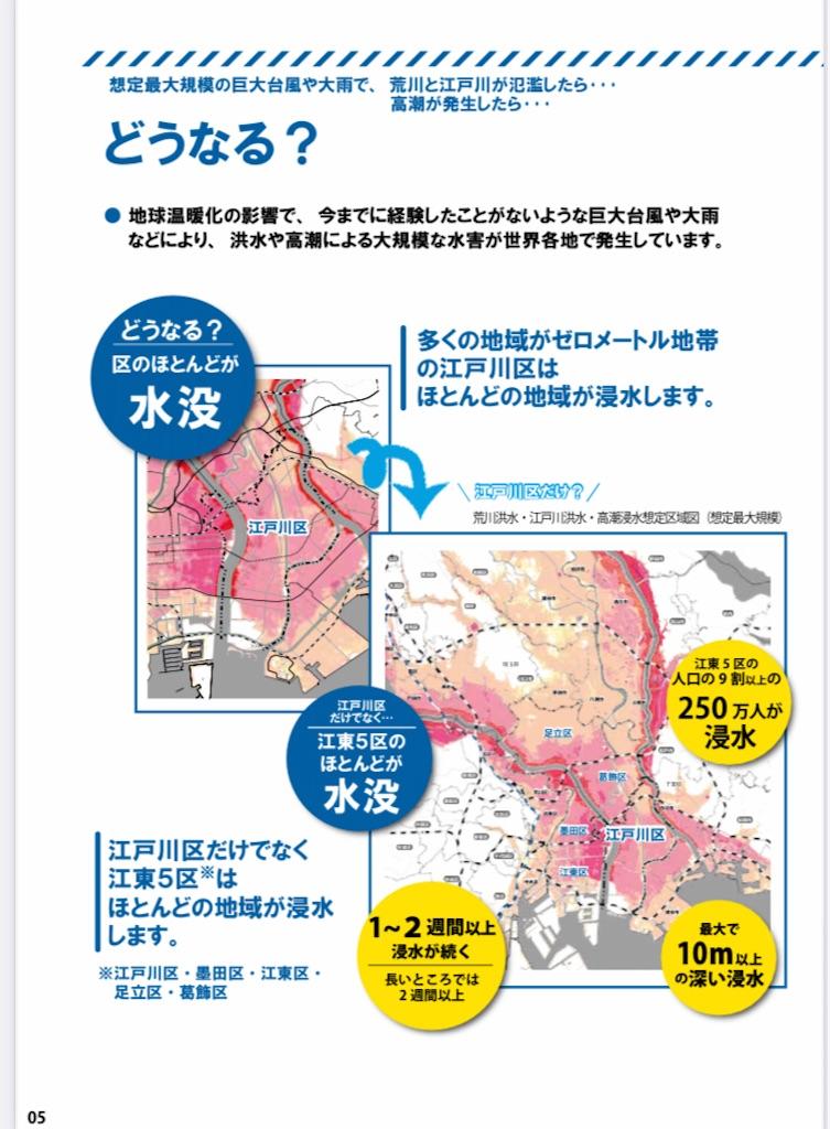 f:id:TokuheiKumagai:20210826212507j:image