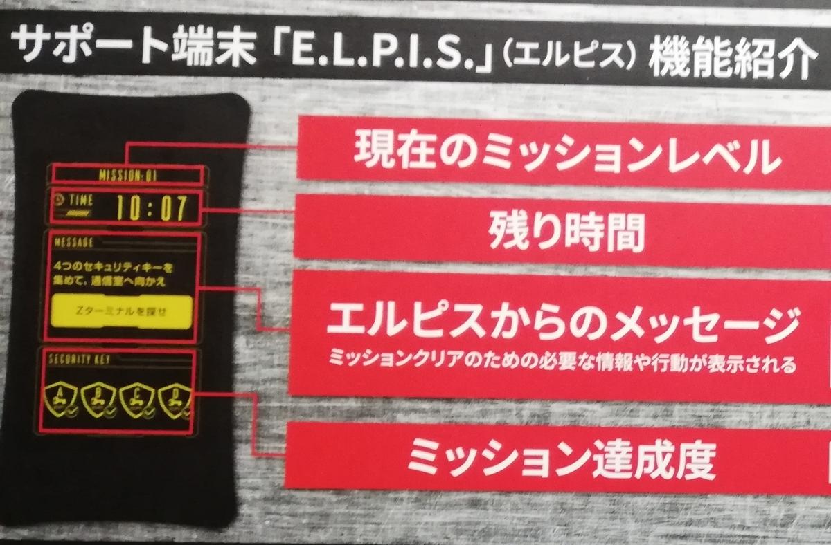 f:id:Tokyo-amuse:20191027225253j:plain