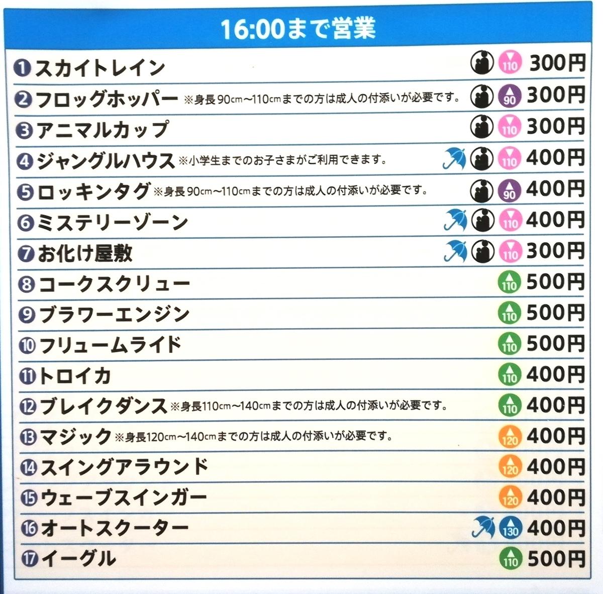 f:id:Tokyo-amuse:20191107223853j:plain