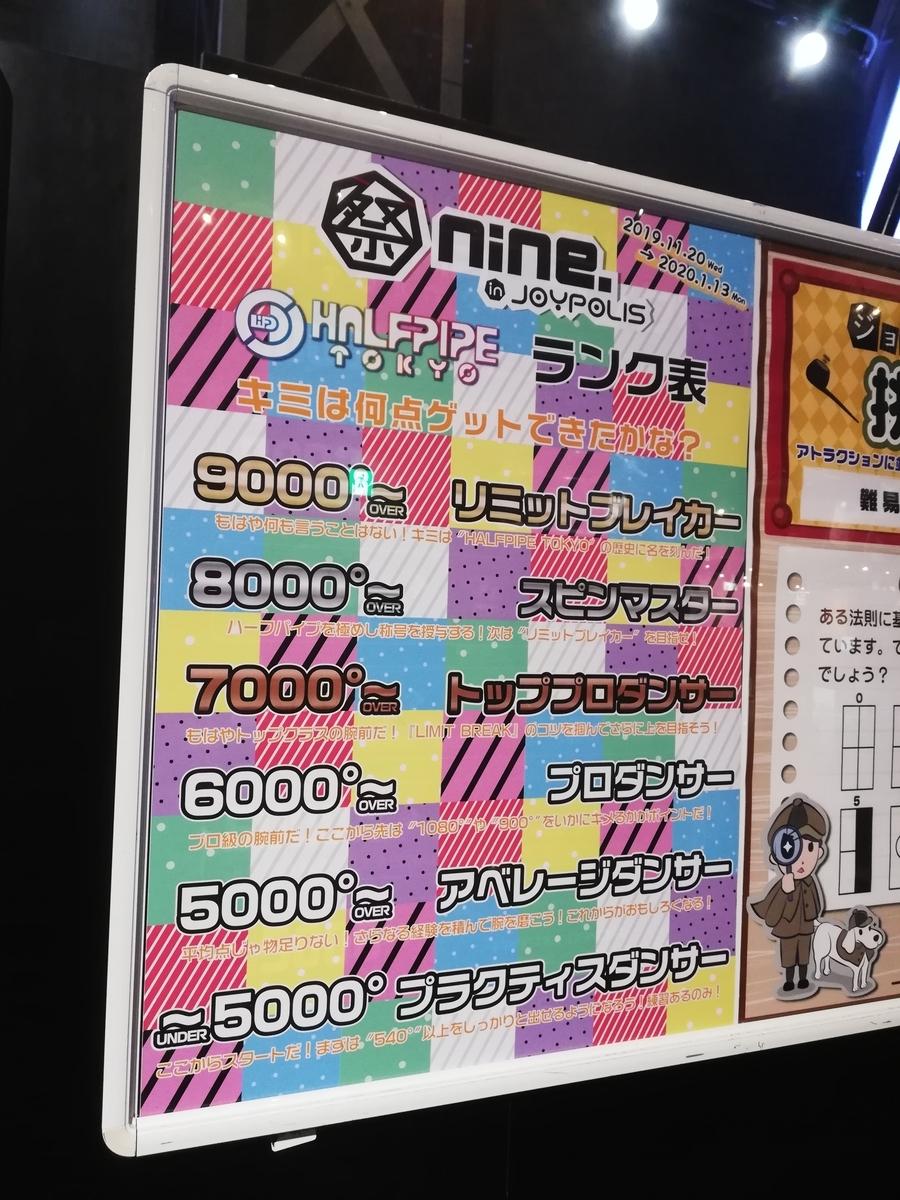 f:id:Tokyo-amuse:20191121015518j:plain