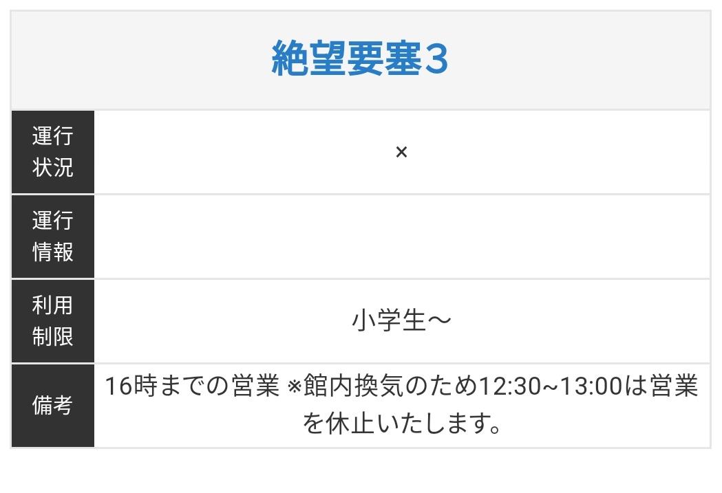 f:id:Tokyo-amuse:20200220235654j:plain