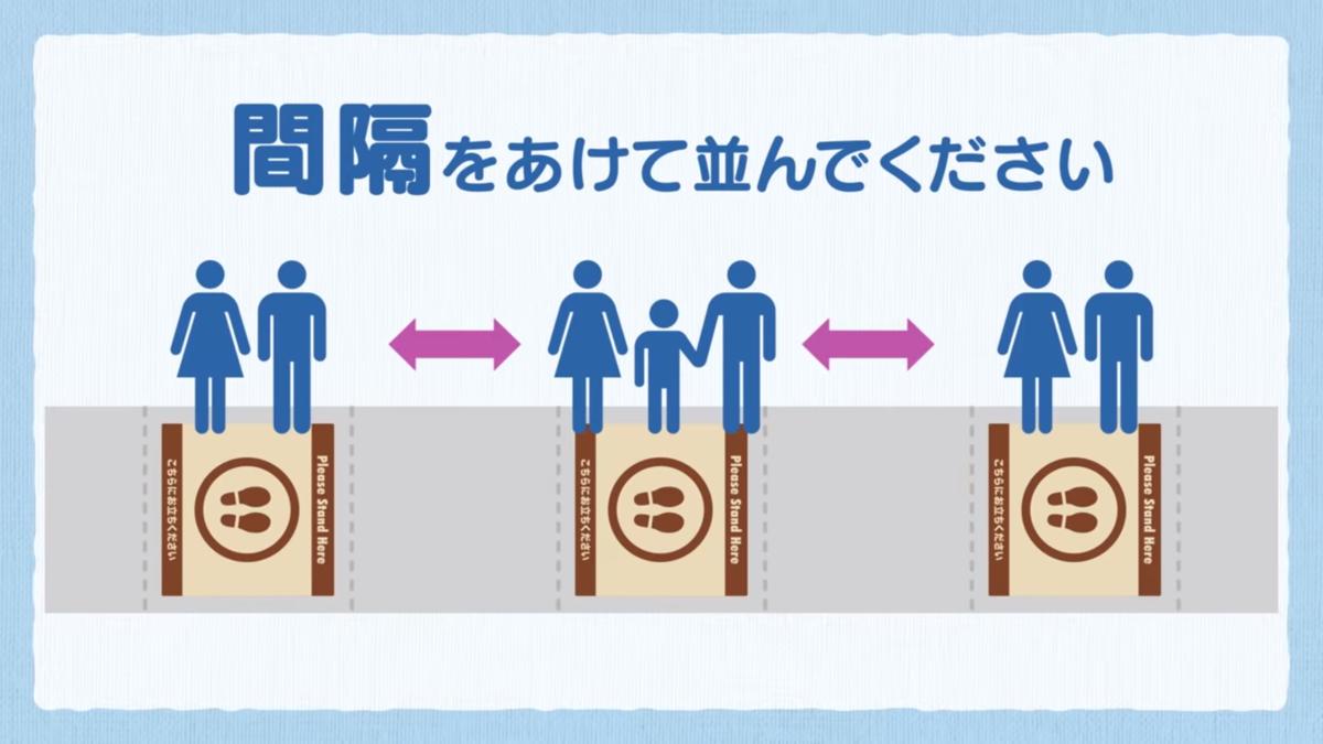 f:id:Tokyo-amuse:20200706201749p:plain